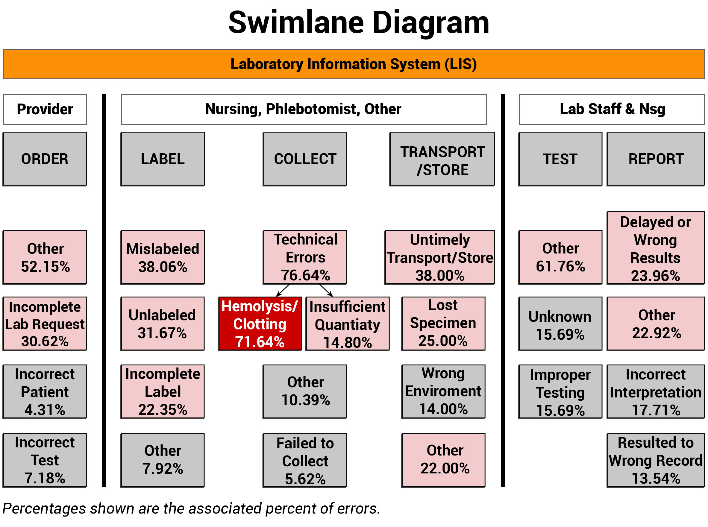 swimlanes by disciplines5