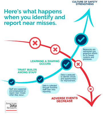 Good Catch Program Infographic
