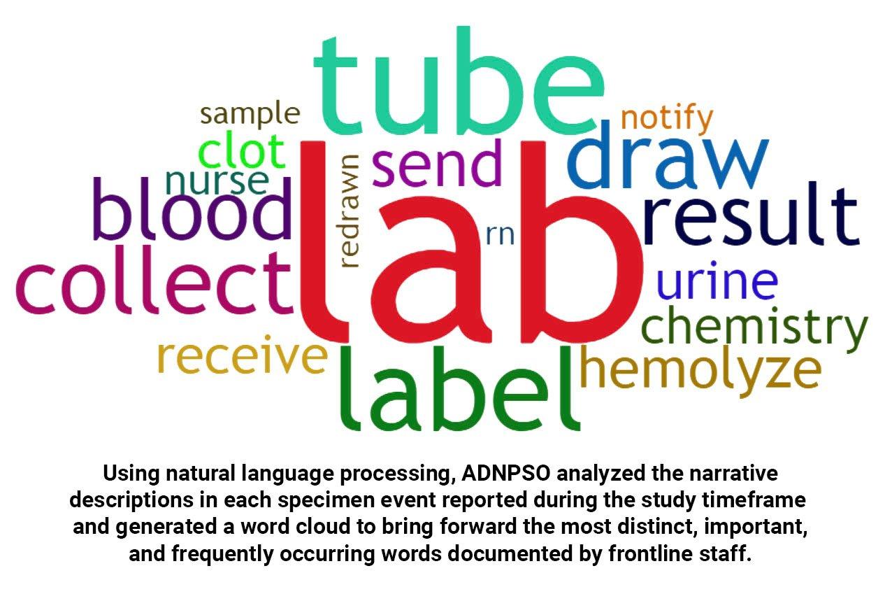 word cloud2
